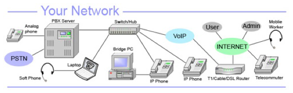 network_diagram elektrodata sistem integrasi